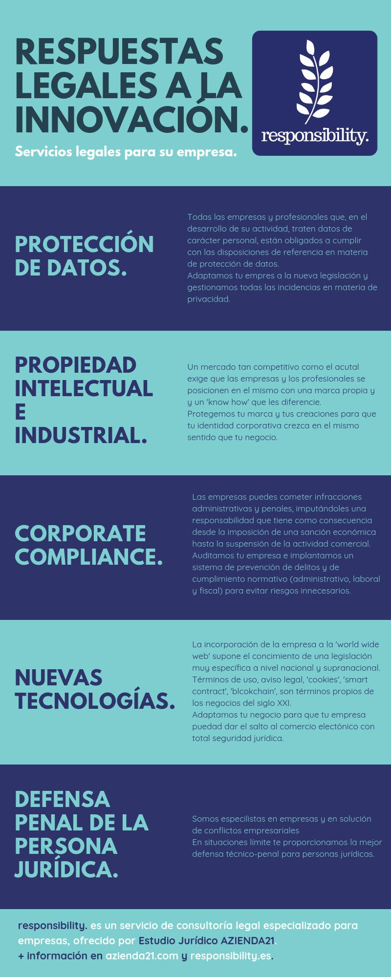 responsibility_respuestas_legales_a_la_innovacion